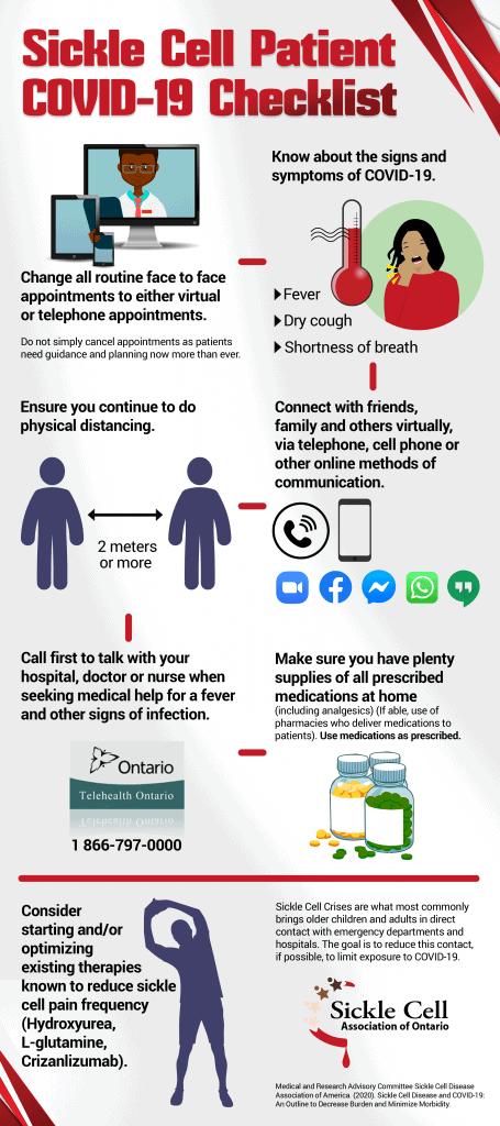 SCD Patient COVID-19 Checklist